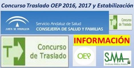Servicio Cntabro De Salud 527245