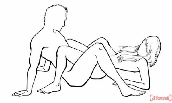 Conocer Sexualmente A Una 875568