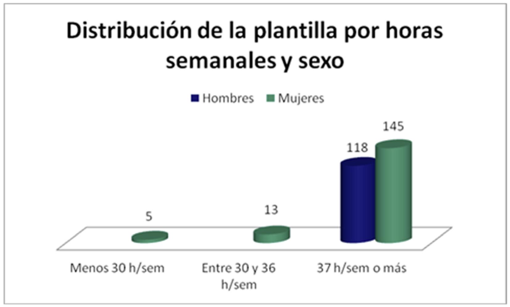 Conocer Gente Nueva 277870