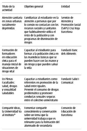 Conocer Personas Red Social 29012
