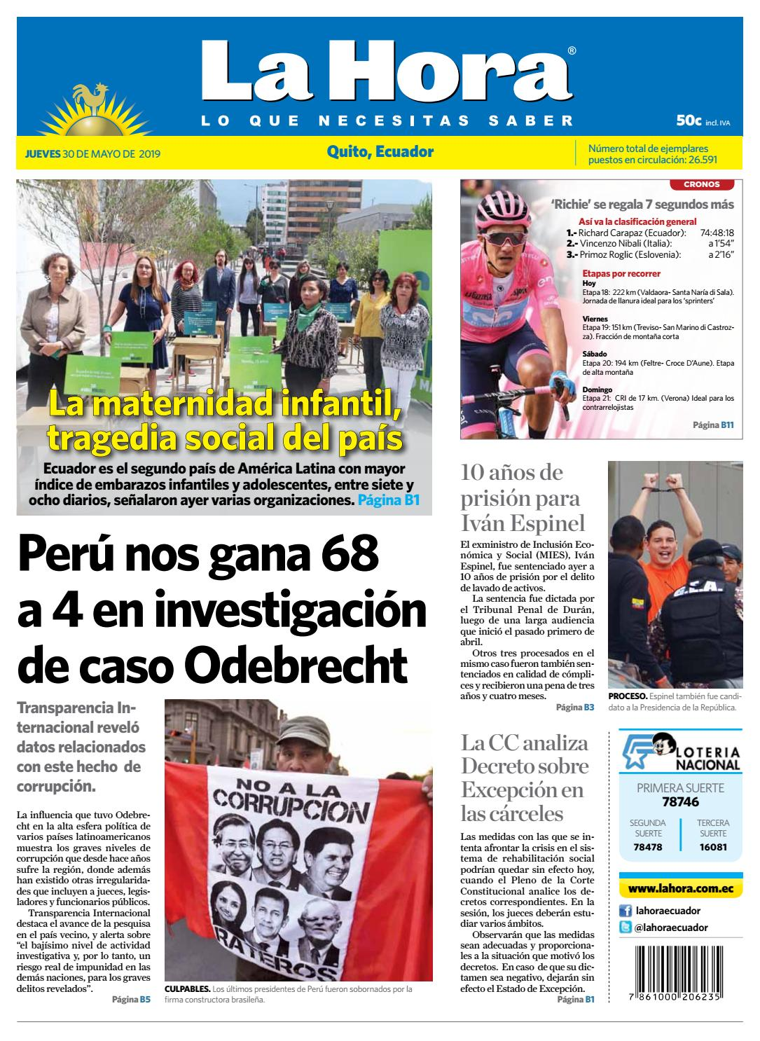 Citas Gratis Guayaquil Ayudo 699681
